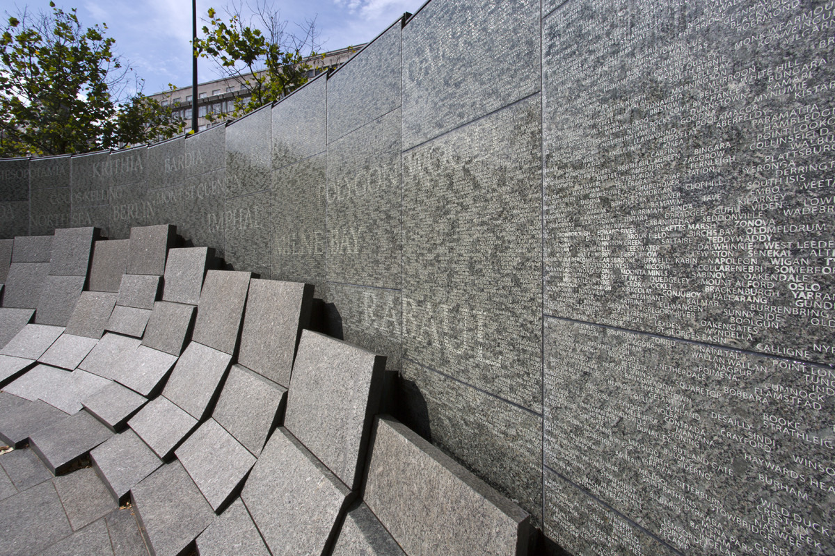War Memorials in London London Australian War
